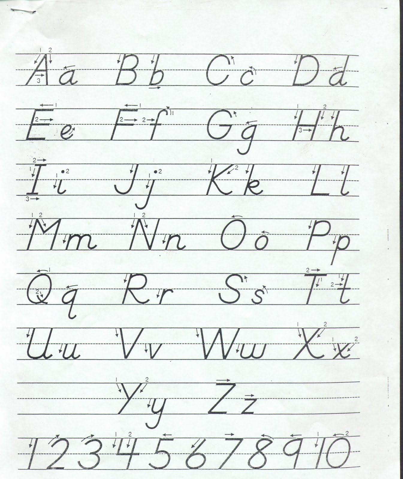 different types different types writing styles